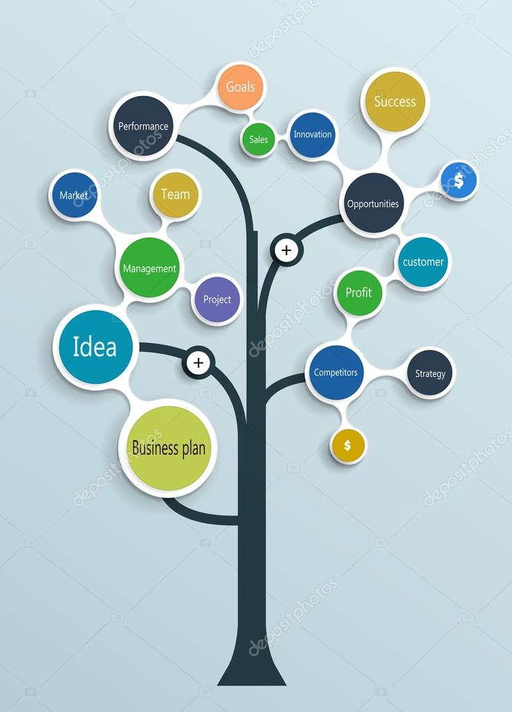 Tree Plan Vector Business Plan Tree Time Line Operations Financial Planning