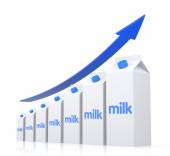 Milk - Bar Graph — Photo