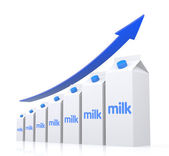 Milk - Bar Graph — Stock fotografie