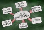 Global Communications Concept — Stock Photo