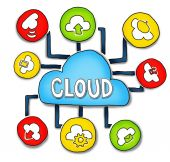 Cloud Computing and Connection Concepts — Stock Photo