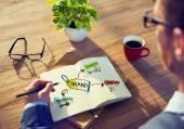 Empresário de brainstorming sobre estratégia de branding — Fotografia Stock