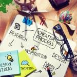 Creative Process Concept — Stock Photo #71528499