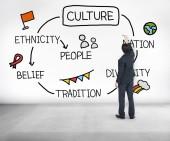 Koncepcja kultury etnicznej — Zdjęcie stockowe