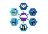 Vector illustration for e-learning and online education — Wektor stockowy
