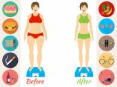 Infographic of fitness and sport, healthy lifestyle, women exists before and after the diet — Stock Vector