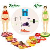 Infographic weight loss. The transition from the harmful food to healthy and sports activities — Stock Vector