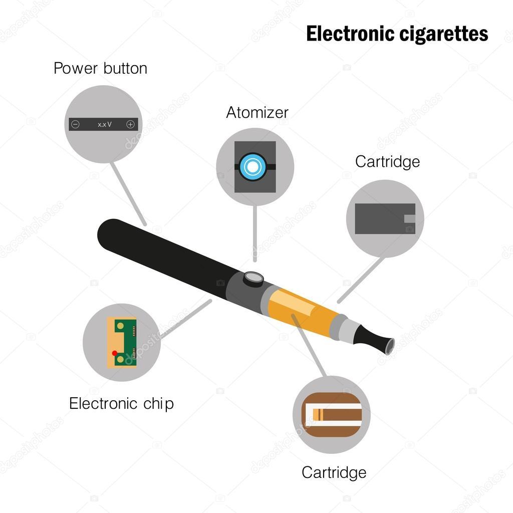 электронной сигареты схема