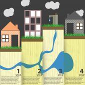 Infographics style urbanization. Environmental infographics — Stock Photo