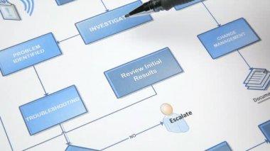 Business presentation flowchart — Stock Video