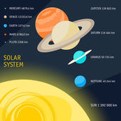 Solar System cartoon objects by size — Vector de stock