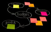Budget and profit in to the chart handwrigting on the chalkboard — Stockfoto