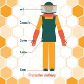 Beekeeper's protective clothing — Stock Vector