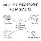 Methods of generating ideas — Stock Vector