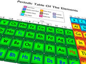 Periodic table of the elements, isolated part in perspective — Stockvektor