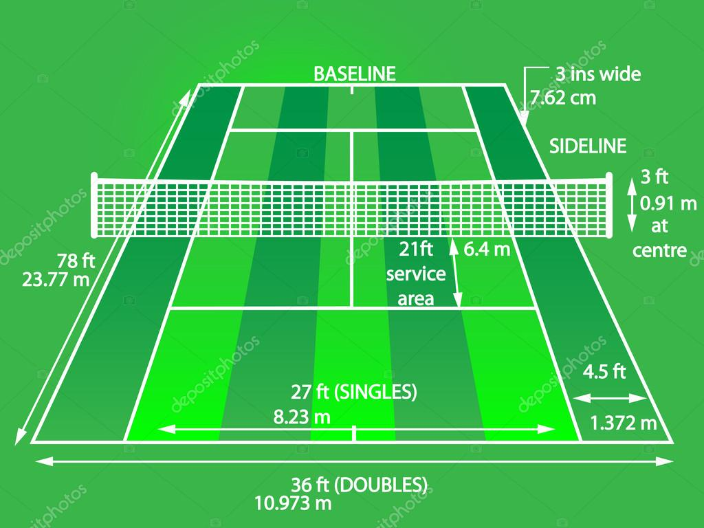 Tennis court with dimensions grass stockvektor for Terrain de tennis dimensions