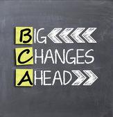 Big changes ahead concept — Stock Photo