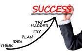 Success path concept — Stock Photo
