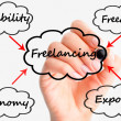 Freelancing business — Stock Photo #53307087