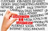 Marketing is everything concept — Stock Photo