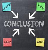 Conclusion text concept — Stock Photo