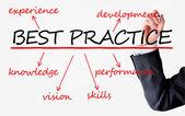 Best practice concept — Stock Photo