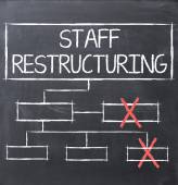 Staff restructuring process diagram — Stock Photo