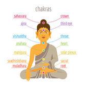 Chakras — Vecteur