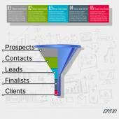 Sales funnel flat illustration, vector graphics. — Vettoriale Stock