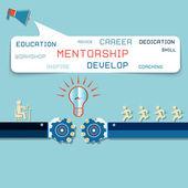 Teacher training with student, mentorship — Vettoriale Stock