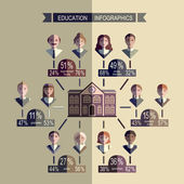 Education infographics. The building, students and teachers — Vettoriale Stock
