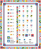 EPS8 Vector Complete Set of nautical flags and borders including drag and drop items for fills and brushes. — Stockvektor