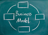 Business model diagram written on blackboard  — 图库照片