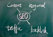SEO,search engine optimization concept written on blackboard — Stock Photo