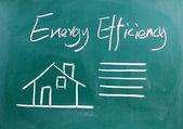 Audit energetico segno sulla lavagna — Foto Stock