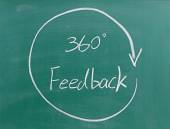 360 Degrees Feedback sign — Stock Photo