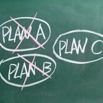 Plan A,  Plan B and C written on a blackboard. — Stock Photo #66367293