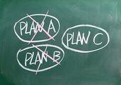 Plan A,  Plan B and C written on a blackboard. — Stock Photo
