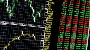 Schedules and charts financial instruments — Stock Video