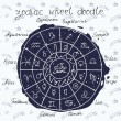 Collection of doodle zodiac signs. Hand drawn sketch Zodiac wheel vector illustration, Horoscopes Symbol icons graphics set — Stock Vector #79936522