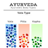 Ayurveda doshas in watercolor texture — Stock Vector