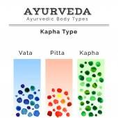 Ayurveda doshas in watercolor texture — Stock Vector