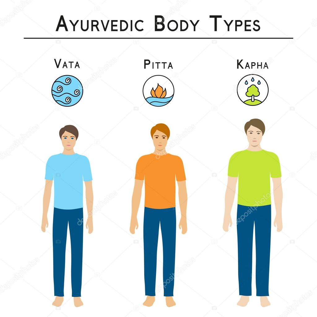 ayurveda pitta type