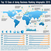Top 10 ease of doing Business Infographic Ranking 2015 — Stock Vector