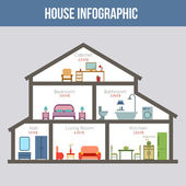 House infographic. — Stock Vector