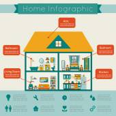 Infographic home. — Stock Vector