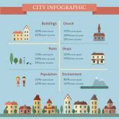 City infographic with street and houses — Stock Vector