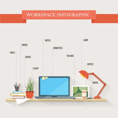 Workspace with computer — Stock Vector