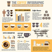 Coffee infographic and statistic — Vector de stock