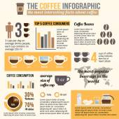 Coffee infographic and statistic — Stock Vector